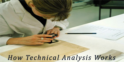 How-Technical-Analysis-Works