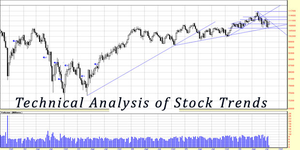 technical analysis of stock trends thesis Survey on log-normally distributed market-technical  discovery of log-normally-distributed market-technical trend data  market-technical trends as.