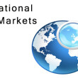 International-Stock-Markets-at-a-Glance